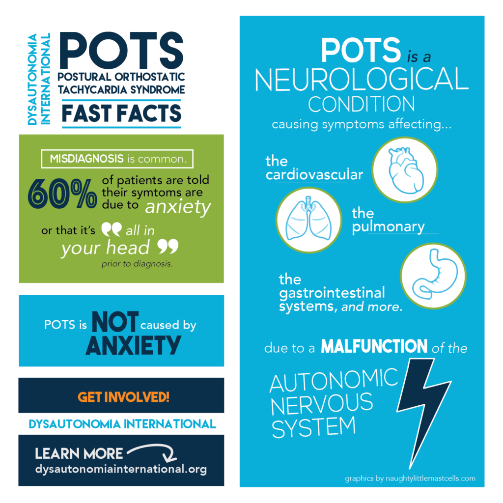 POTS is NOT anxiety